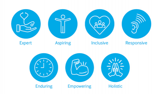 We operate under seven key principles: expert, aspiring, inclusive, responsive, enduring, empowering and holistic