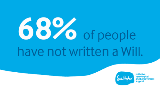 68% of people have not written a Will infographic