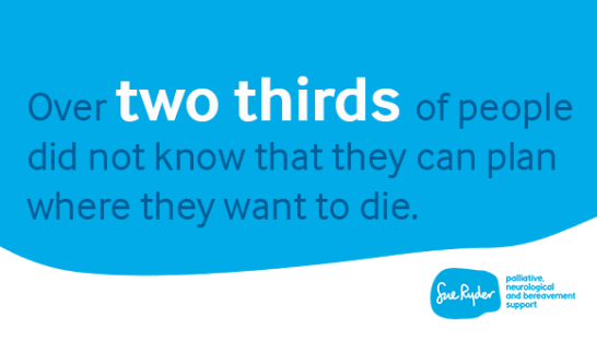 Over two thirds of people did not know that they can plan where they want to die infographic