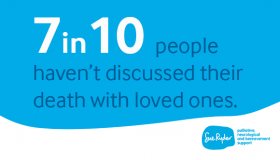 7 in 10 people haven't discussed their death with loved ones infographic